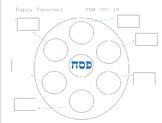 Create Seder Plate