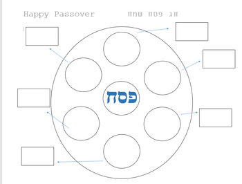 image about Printable Seder Plate identified as Acquire Seder Plate