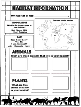 Create You're Own Animal Research Packet