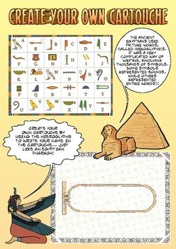 Create Your Own Cartouche Worksheet