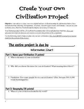 Create Your Own Civilization Project