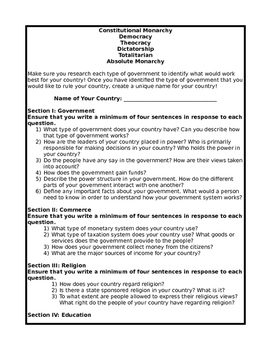 The Country of YOU: A Create Your OWN Country Assignment!