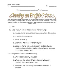 Create Your Own English Colonies Project Rubric