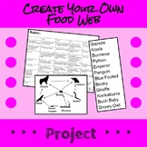 Create Your Own Food Web Project