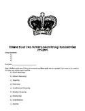Create Your Own Government Group Commercial Project