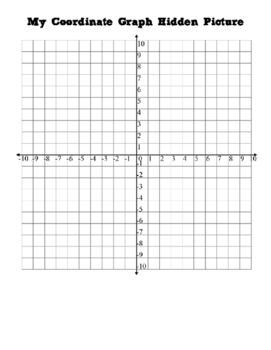 Create Your Own Hidden Picture: Coordinate Graphing