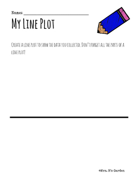 Create Your Own Measurement Line Plot Project