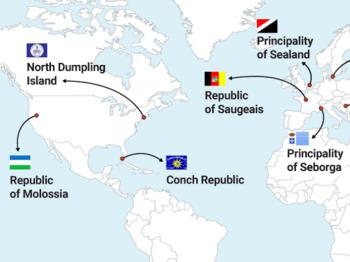 World History/Government: Micro-Nation Mini Unit
