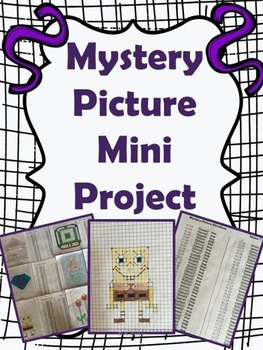 Coordinate Graphing Mini Project