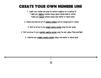 Create Your Own Number Line