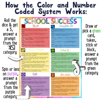 SCHOOL SUCCESS Counseling Game: Growth Mindset, Attendance, Self-Regulation