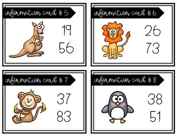 Create Your Own Word Problem:  Jungle Animals