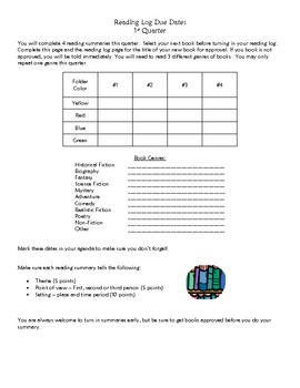 Create Your Reading Log