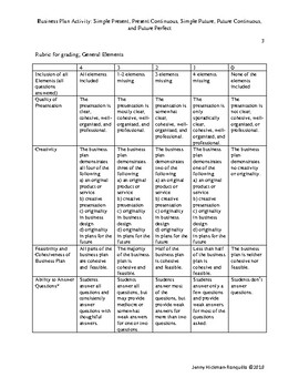 Create a Business Activity: Advanced Review of All Future and Present Tenses