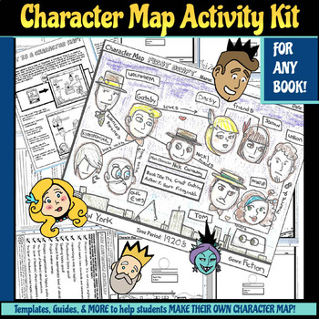 Create-a-Character Map Activity Kit! Templates, Documents, Pages, and Clip-Art!