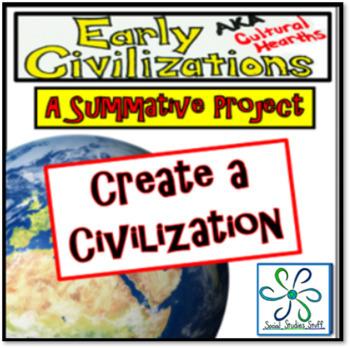 Create a Civilization Project- alternative summative assessment