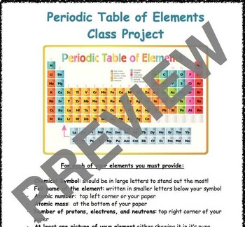Create a classroom periodic table collaborative classroom activity urtaz Images