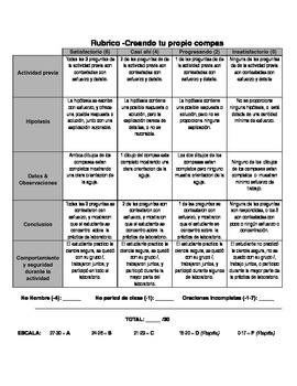 Create a Compass Lab (DUAL LANGUAGE SPANISH)