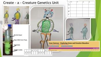 Create - a - Creature Genetics Unit