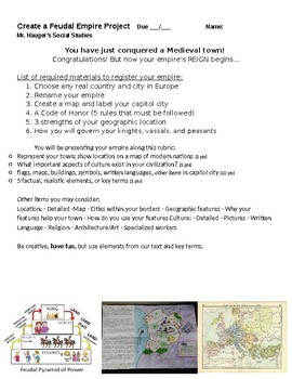 Create Your Own Feudal Empire Project Students Create A Middle Ages Country