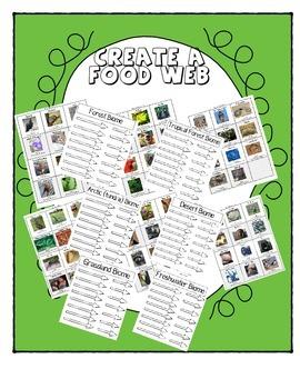 Create a Food Web BUNDLE  Desert, Tundra, Forest, Rainforest, Grasslands, Marine