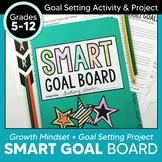 Create a SMART Goal Board: SMART GOALS