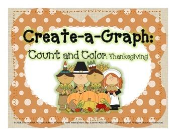 Create a Graph: Thanksgiving