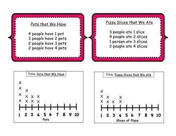 Create a Line Plot!- Center Activity