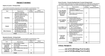 Create a Monument - CCSS Final Project for Analyzing Theme in Historical Novels