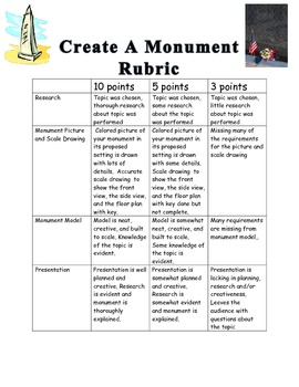 Create a Monument- Combining History, Math and Creativity
