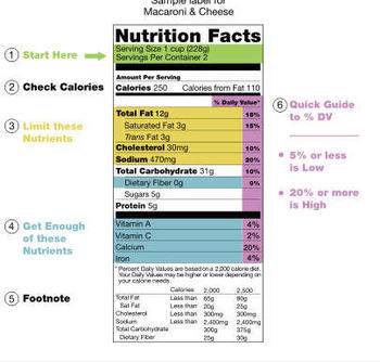 Create a Nutrition Label (supermarket series)