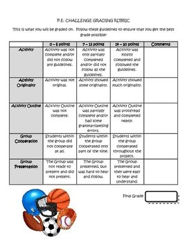 Create a PE Activity
