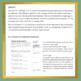 Create a Resume Editable Template Napoleon Bonaparte or Whoever!