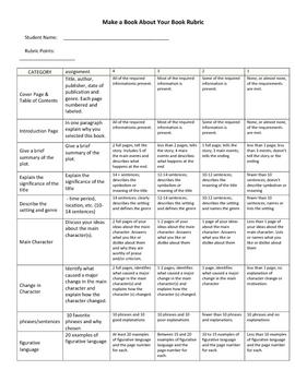 Create a Scrapbook/Catalog Book for Independent Novel Study
