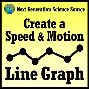 Create a Speed and Motion Line Graph (middle school) (slope, too!)