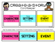 Create-a-Story {Character, Setting & Event Cards + Printables}