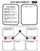 Create a Superhero Graphic Organizer (Editable in Google Slides)