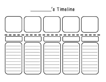 Create a Timeline