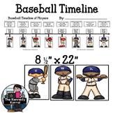 Timeline: Baseball