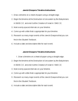 Create a Timeline of the Jewish Diaspora for Middle School Social Studies