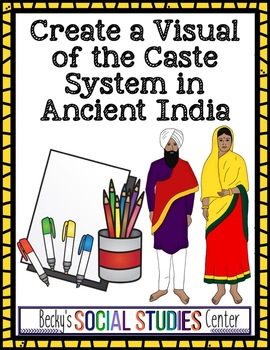 Create a Visual of the Caste System in Ancient India - Group Project