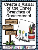 Constitution Activity: Create a Visual of the Three Branches of Government