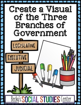 Create a Visual of the Three Branches of Government - A Co