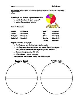 Create a circle graph