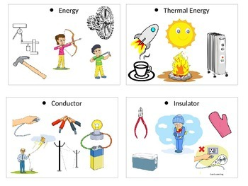 Create a energy poster includes note cards and rubric. Thermal Energy