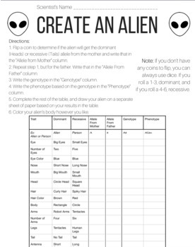 Create an Alien - Dominant and Recessive Alleles Activity