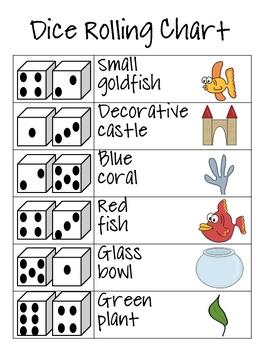 Create an Aquarium Math Activity for Intermediate Students
