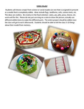 Create an Edible Model