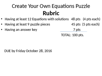 Create an Equations Puzzle Rubric
