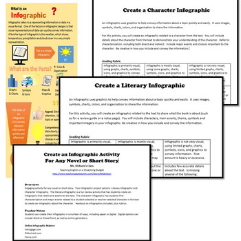Create an Infographic Activity, Works with any Novel or Short Story